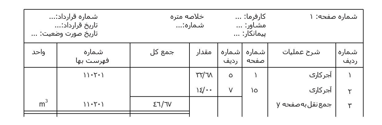 جدول تنظیم خلاصه متره
