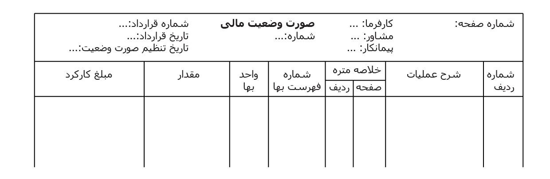جدول تهیه برگ مالی صورت وضعیت