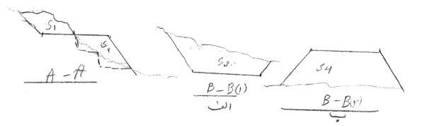 محاسبه حجم خاکبرداری و خاکریزی - کروکی ۳