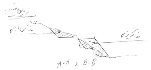 محاسبه حجم خاکبرداری و خاکریزی - کروکی ۴
