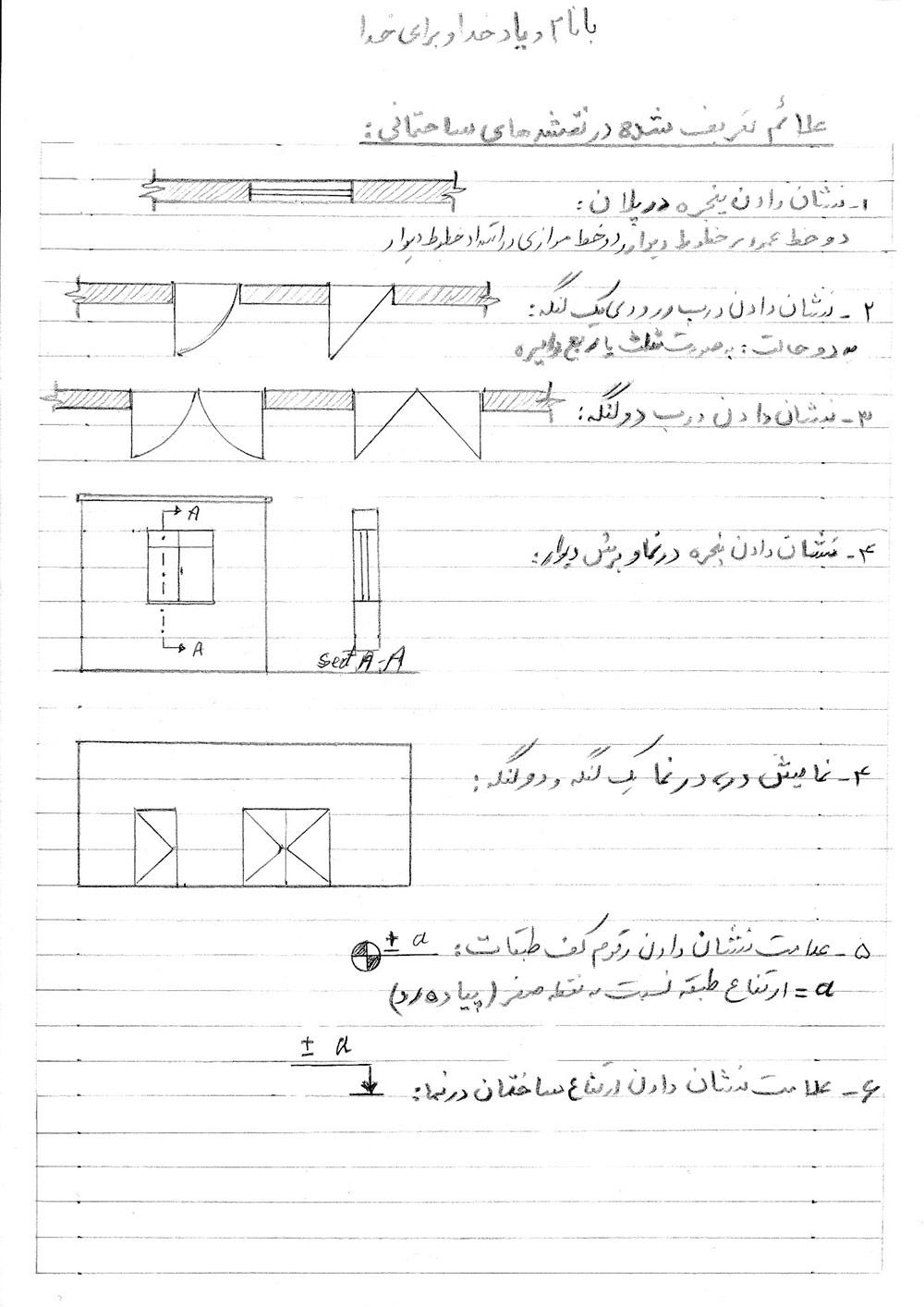 علایم تعریف شده در نقشه های ساختمانی